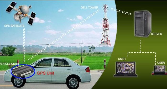 Как да изберем GPS тракер?