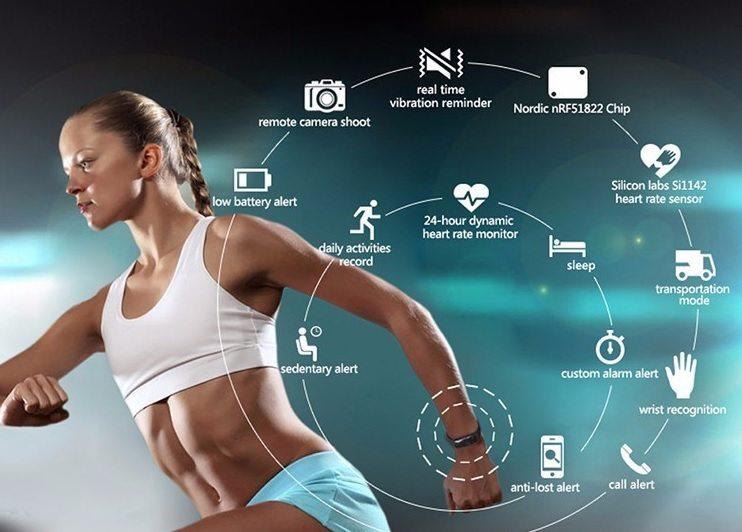 Смарт фитнес гривни избор и препоръки 3
